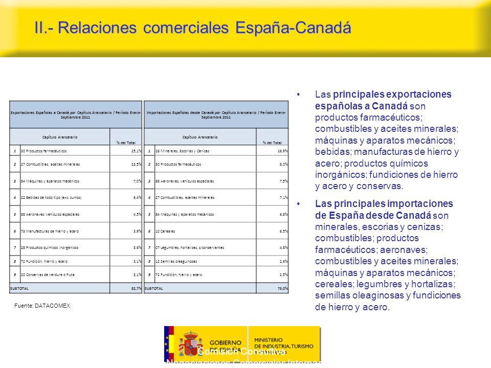 Comisión Consultiva para las Negociaciones Comerciales Internacionales 7 Las principales exportaciones españolas a Canadá son productos farmacéuticos; combustibles y aceites minerales; máquinas y aparatos mecánicos; bebidas; manufacturas de hierro y acero; productos químicos inorgánicos; fundiciones de hierro y acero y conservas.