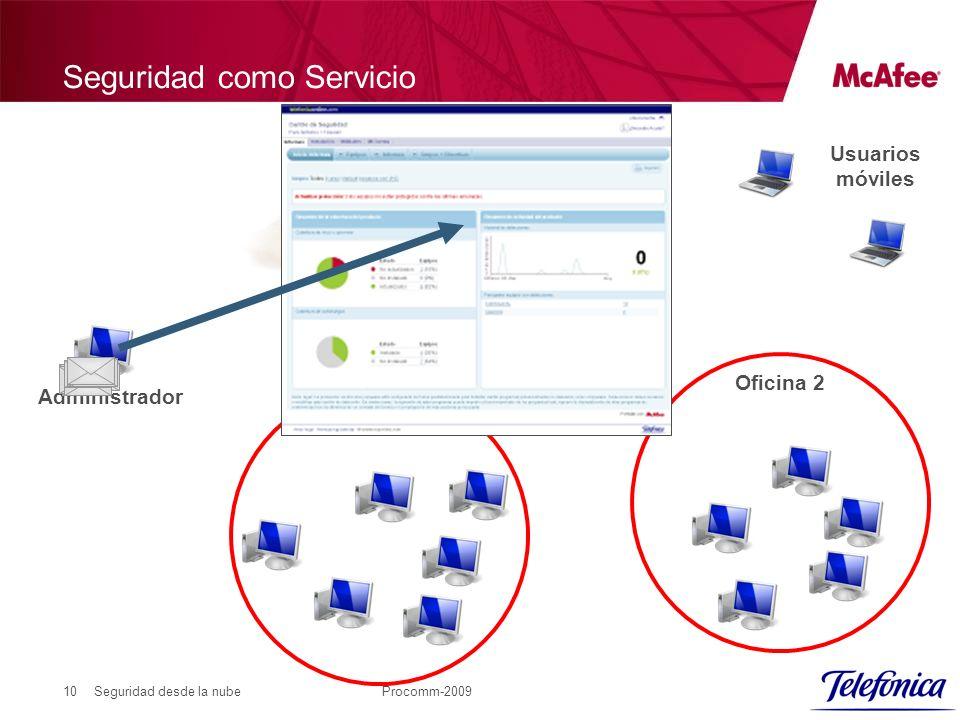 Seguridad desde la nubeProcomm-200910 Administrador Oficina 1 Oficina 2 Usuarios móviles Seguridad como Servicio