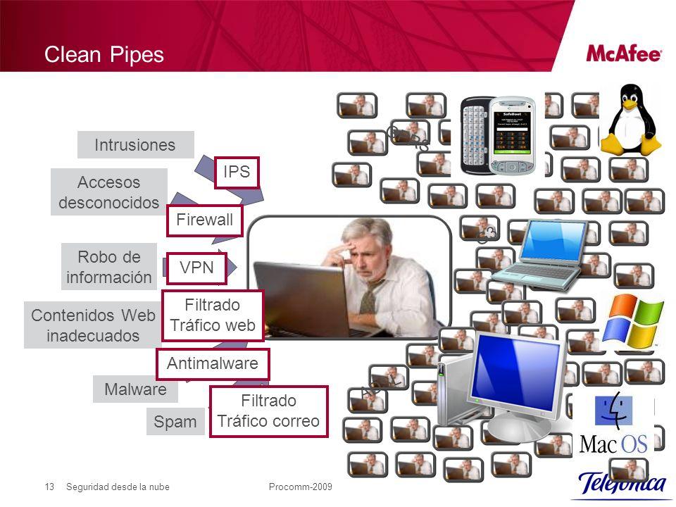 Seguridad desde la nubeProcomm-200913 Clean Pipes Malware Robo de información Accesos desconocidos Intrusiones Contenidos Web inadecuados Spam IPS Firewall VPN Filtrado Tráfico web Antimalware Filtrado Tráfico correo ADSL GPRS G3