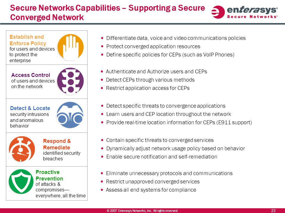 © 2007 Enterasys Networks, Inc. All rights reserved. Differentiate data, voice and video communications policies Protect converged application resourc