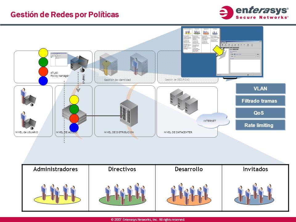 © 2007 Enterasys Networks, Inc. All rights reserved. Gestión de Redes por Políticas AdministradoresDirectivosDesarrolloInvitados NIVEL DE ACCESONIVEL