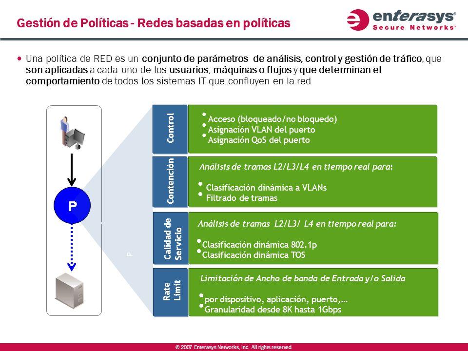 © 2007 Enterasys Networks, Inc. All rights reserved. Gestión de Políticas - Redes basadas en políticas Una política de RED es un conjunto de parámetro