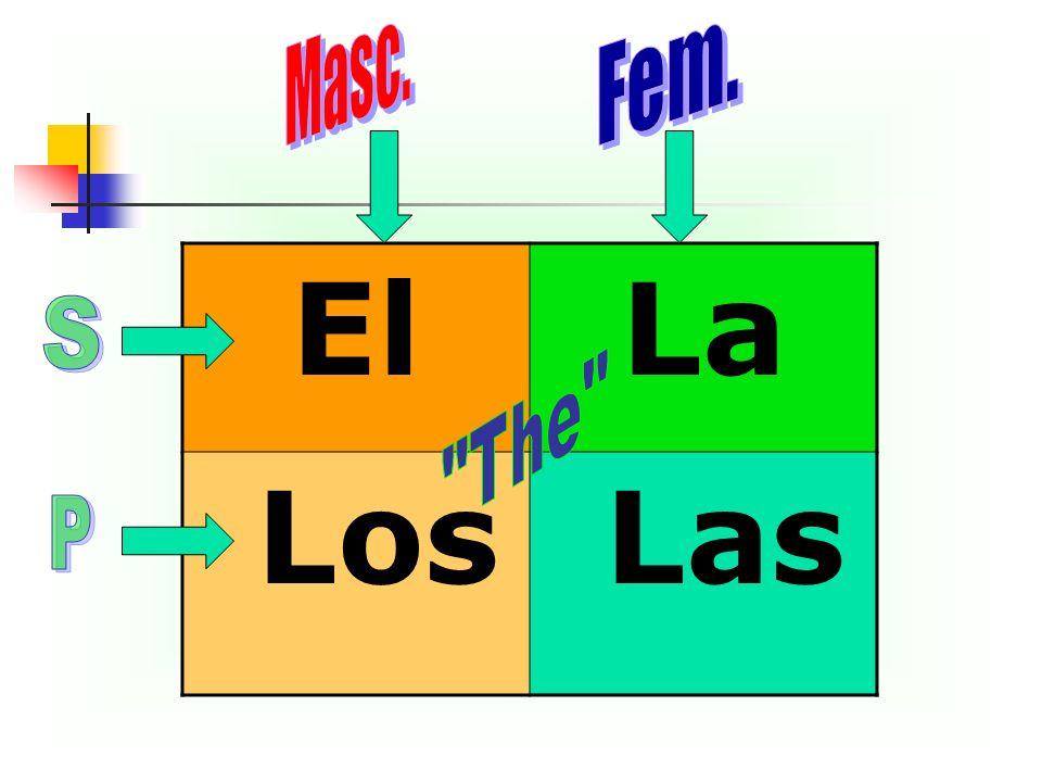 Subject Pronouns cant -com - escrib - Yo Tú Él/Ella/Ud.