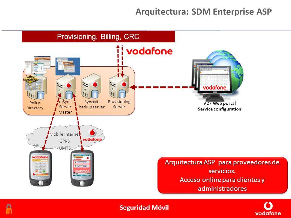Febrero 2006 Seguridad Móvil Arquitectura: SDM Enterprise ASP Arquitectura ASP para proveedores de servicios. Acceso online para clientes y administra