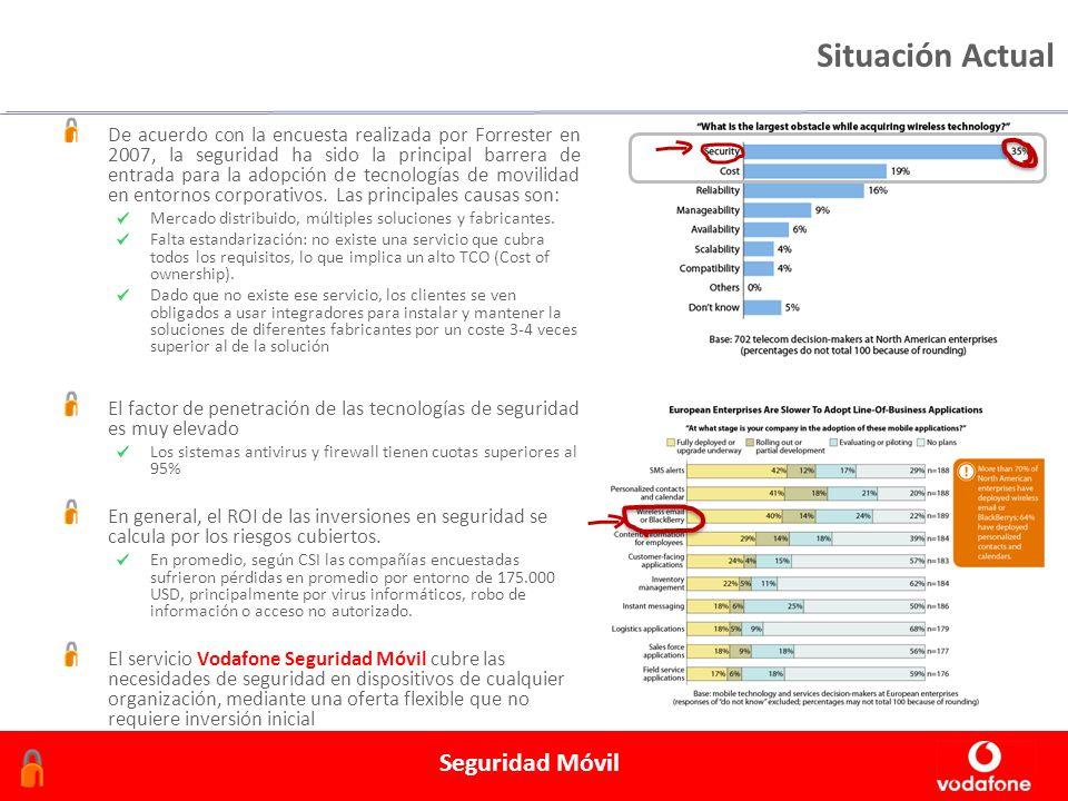 Febrero 2006 Seguridad Móvil Situación Actual De acuerdo con la encuesta realizada por Forrester en 2007, la seguridad ha sido la principal barrera de