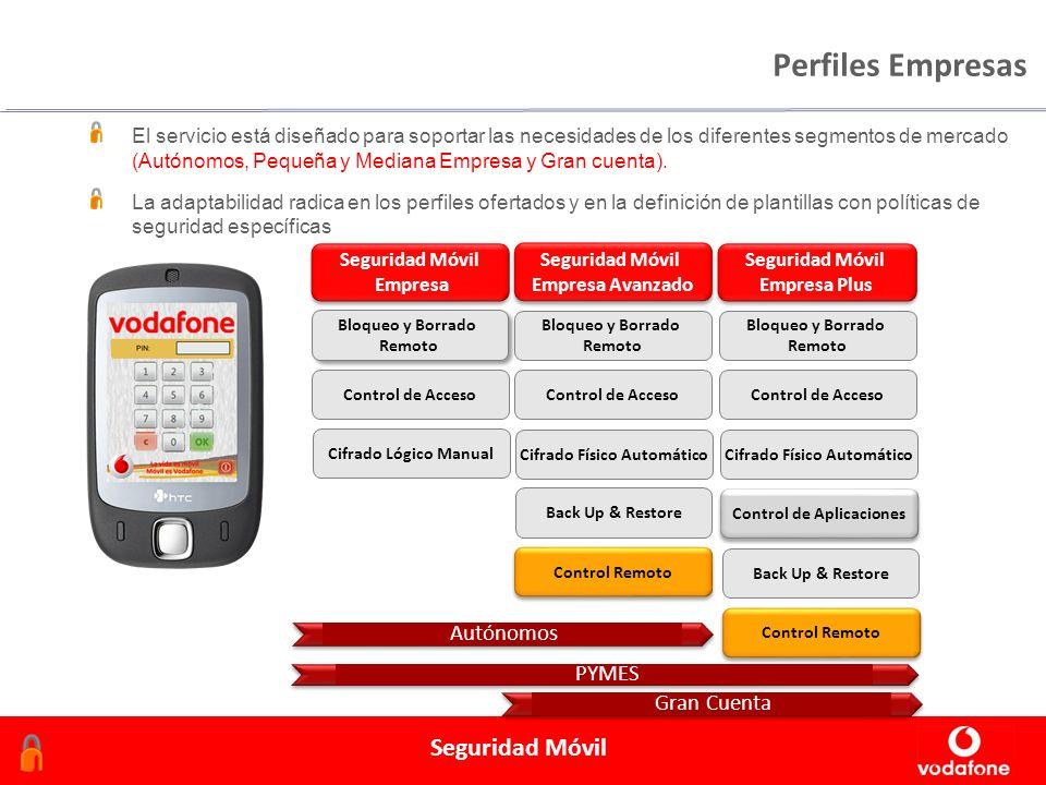 Febrero 2006 Seguridad Móvil Perfiles Empresas Seguridad Móvil Empresa Seguridad Móvil Empresa Seguridad Móvil Empresa Avanzado Seguridad Móvil Empres
