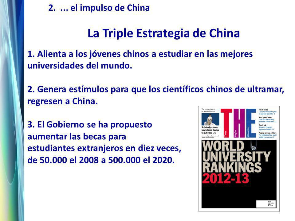 La Triple Estrategia de China 1.