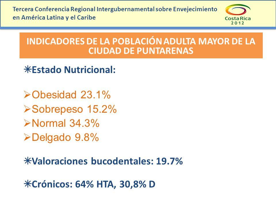 Tercera Conferencia Regional Intergubernamental sobre Envejecimiento en América Latina y el Caribe INDICADORES DE LA POBLACIÓN ADULTA MAYOR DE LA CIUD