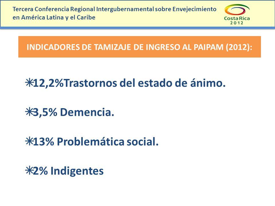 Tercera Conferencia Regional Intergubernamental sobre Envejecimiento en América Latina y el Caribe INDICADORES DE TAMIZAJE DE INGRESO AL PAIPAM (2012)