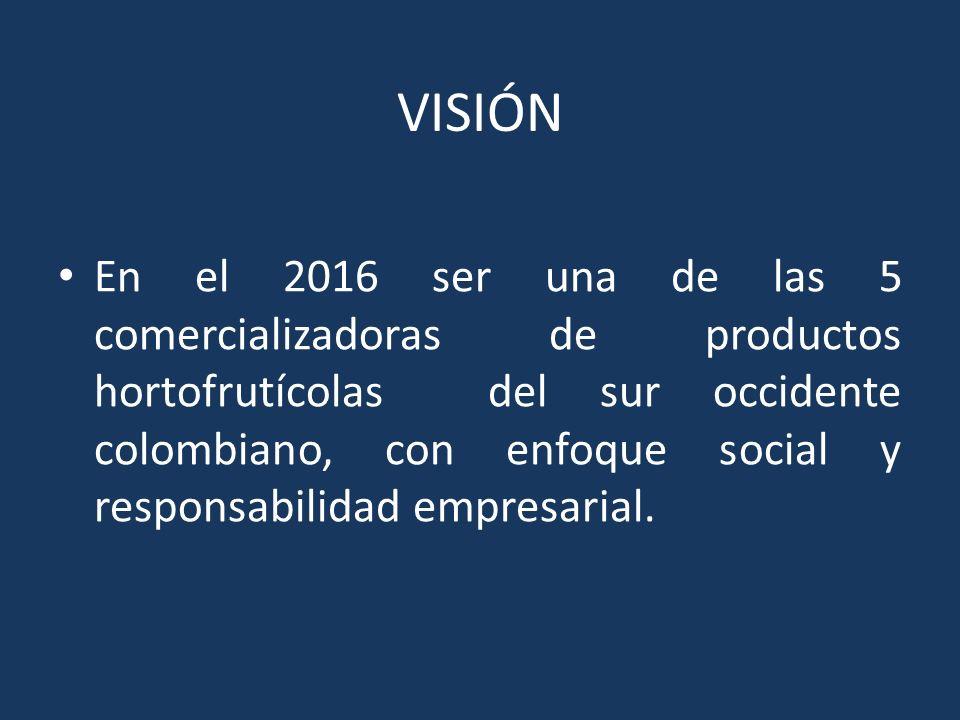 VISIÓN En el 2016 ser una de las 5 comercializadoras de productos hortofrutícolas del sur occidente colombiano, con enfoque social y responsabilidad e