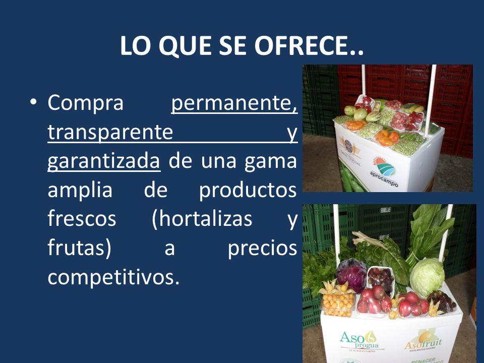 LO QUE SE OFRECE.. Compra permanente, transparente y garantizada de una gama amplia de productos frescos (hortalizas y frutas) a precios competitivos.