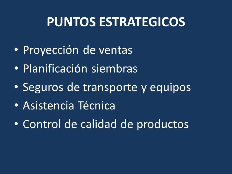 PUNTOS ESTRATEGICOS Proyección de ventas Planificación siembras Seguros de transporte y equipos Asistencia Técnica Control de calidad de productos