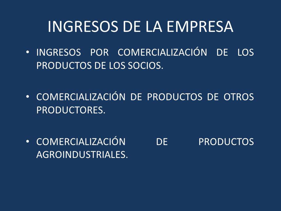 INGRESOS DE LA EMPRESA INGRESOS POR COMERCIALIZACIÓN DE LOS PRODUCTOS DE LOS SOCIOS. COMERCIALIZACIÓN DE PRODUCTOS DE OTROS PRODUCTORES. COMERCIALIZAC