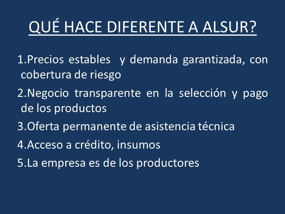 QUÉ HACE DIFERENTE A ALSUR? 1.Precios estables y demanda garantizada, con cobertura de riesgo 2.Negocio transparente en la selección y pago de los pro