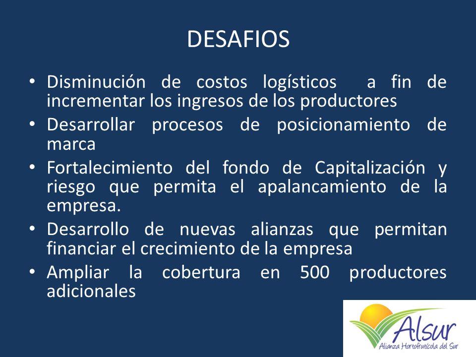 DESAFIOS Disminución de costos logísticos a fin de incrementar los ingresos de los productores Desarrollar procesos de posicionamiento de marca Fortal
