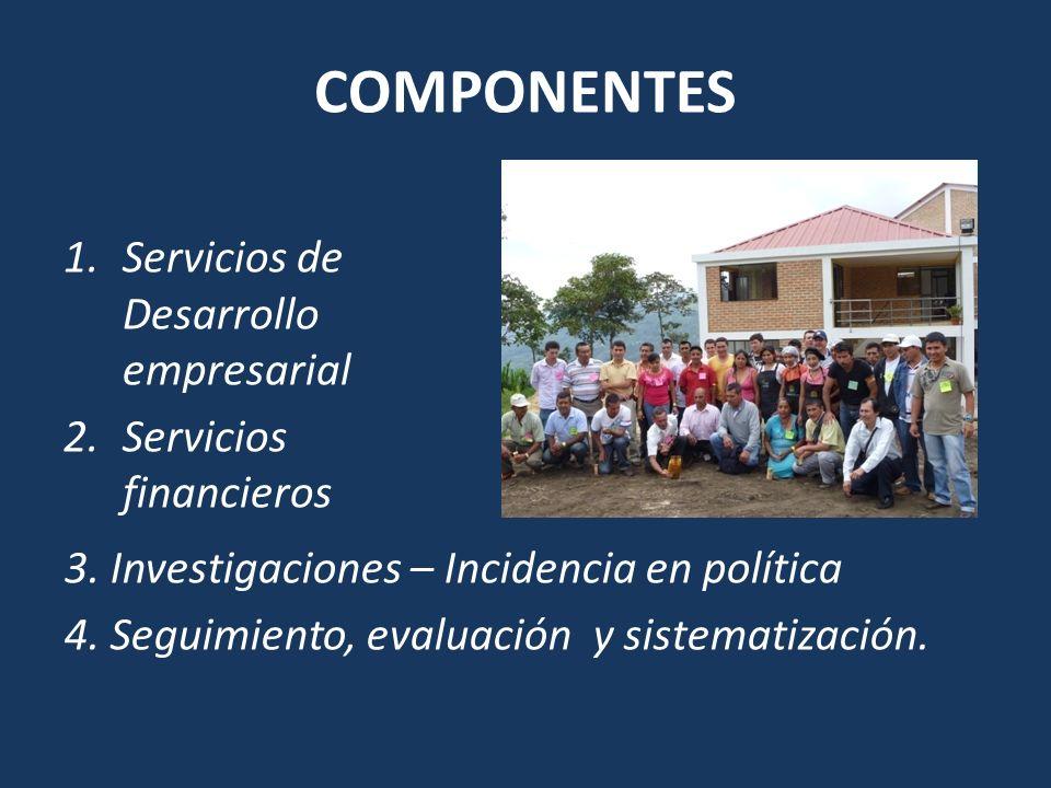 COMPONENTES 1.Servicios de Desarrollo empresarial 2.Servicios financieros 3. Investigaciones – Incidencia en política 4. Seguimiento, evaluación y sis