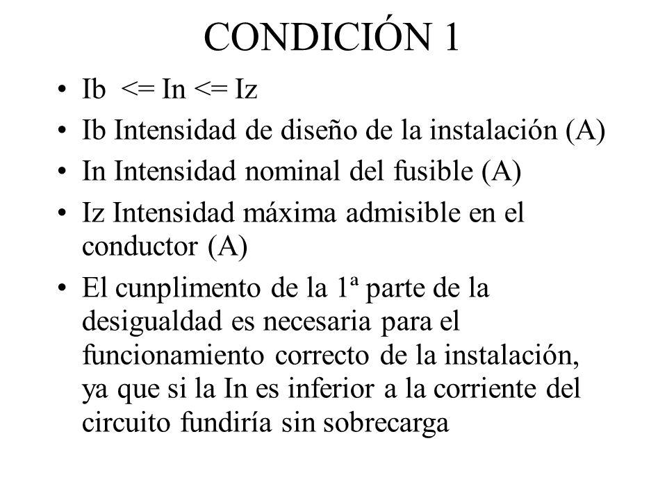 CONDICIÓN 1 Ib <= In <= Iz Ib Intensidad de diseño de la instalación (A) In Intensidad nominal del fusible (A) Iz Intensidad máxima admisible en el co