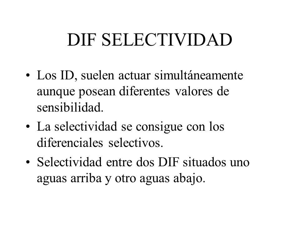 DIF SELECTIVIDAD Los ID, suelen actuar simultáneamente aunque posean diferentes valores de sensibilidad. La selectividad se consigue con los diferenci