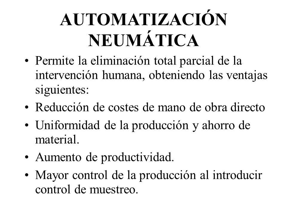 AUTOMATIZACIÓN NEUMÁTICA Permite la eliminación total parcial de la intervención humana, obteniendo las ventajas siguientes: Reducción de costes de ma
