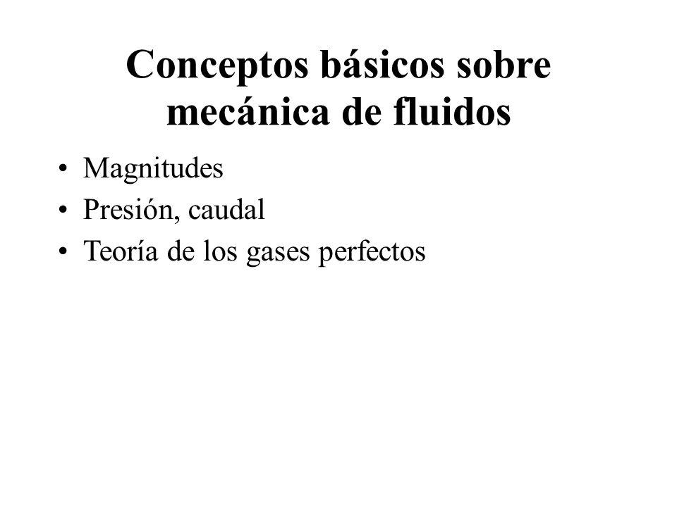 Conceptos básicos sobre mecánica de fluidos Magnitudes Presión, caudal Teoría de los gases perfectos