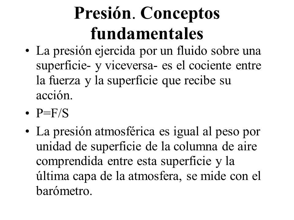 Presión. Conceptos fundamentales La presión ejercida por un fluido sobre una superficie- y viceversa- es el cociente entre la fuerza y la superficie q
