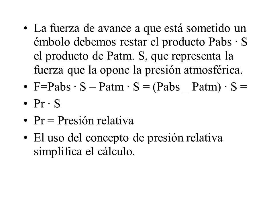 La fuerza de avance a que está sometido un émbolo debemos restar el producto Pabs · S el producto de Patm. S, que representa la fuerza que la opone la