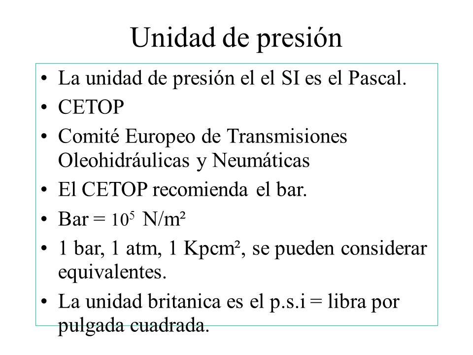 Unidad de presión La unidad de presión el el SI es el Pascal. CETOP Comité Europeo de Transmisiones Oleohidráulicas y Neumáticas El CETOP recomienda e