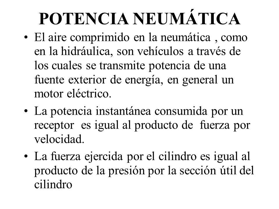 POTENCIA NEUMÁTICA El aire comprimido en la neumática, como en la hidráulica, son vehículos a través de los cuales se transmite potencia de una fuente