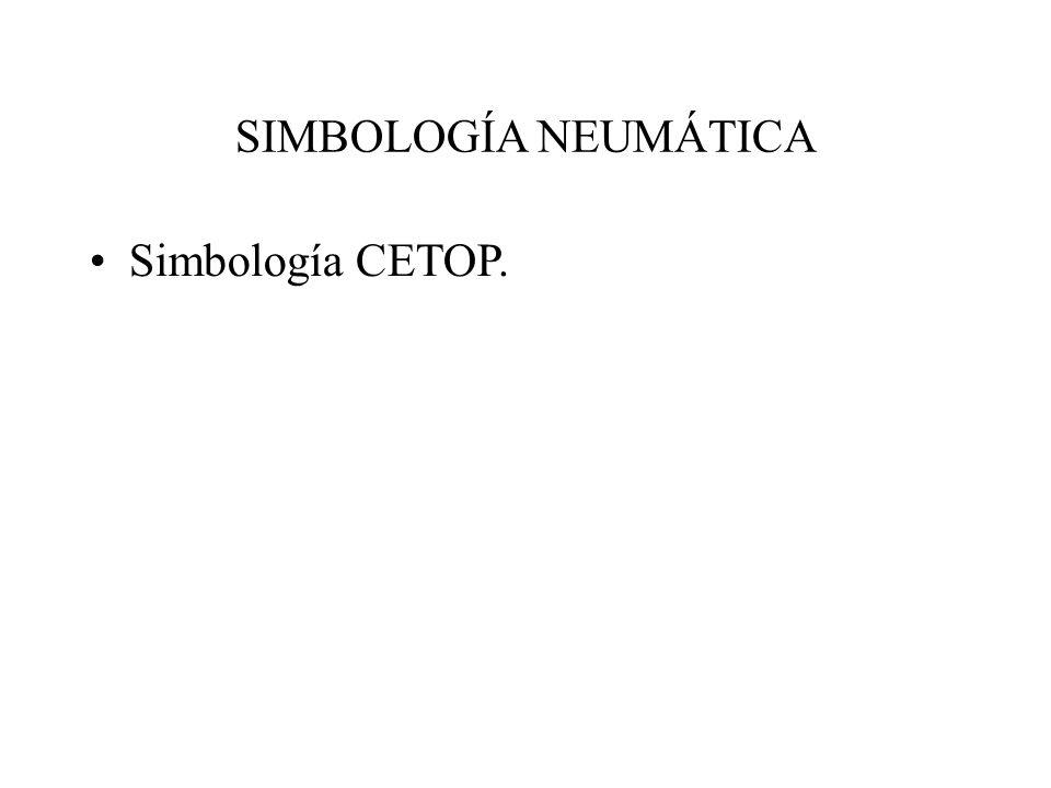 SIMBOLOGÍA NEUMÁTICA Simbología CETOP.