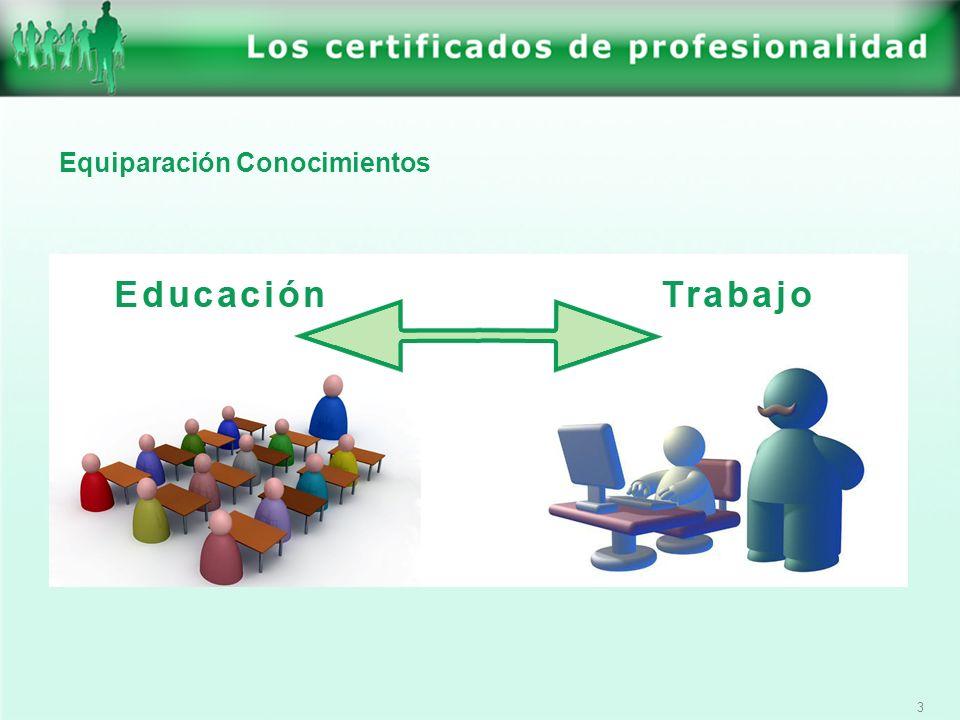 4 Nº de Especialidades 26 Familias Profesionales Nº de Certificados Profesionales 26 Familias Profesionales 664 Certificaciones Aprobadas
