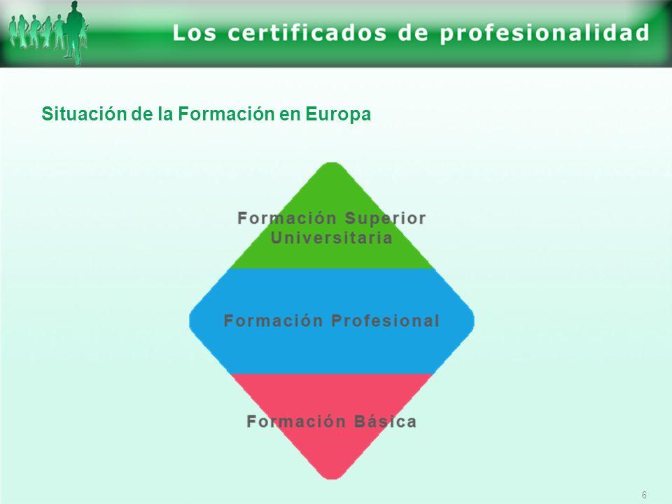 7 Situación de la Formación en España