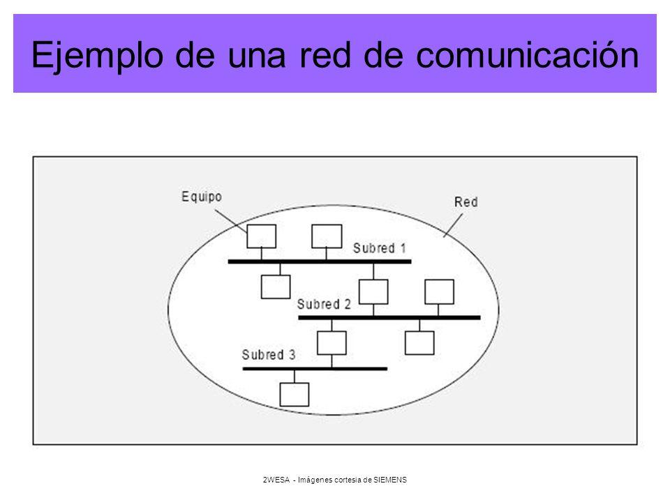2WESA - Imágenes cortesia de SIEMENS Transiciones de red Son los dispositivos que hacen posible la comunicación entre dos o varias subredes.