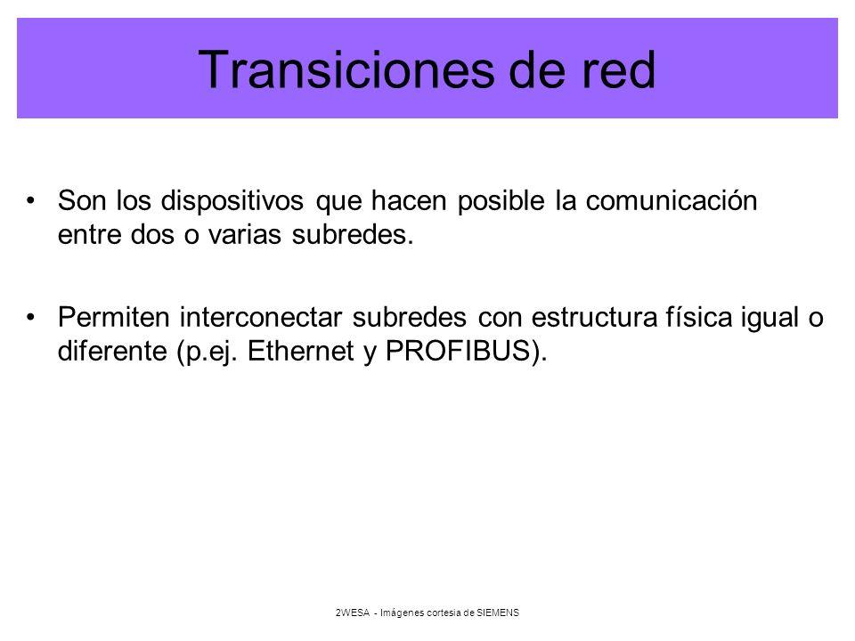 2WESA - Imágenes cortesia de SIEMENS Nivel 2: Enlace Data Link Layer Se encarga de la transmisión de la cadena de bits entre dos sistemas.