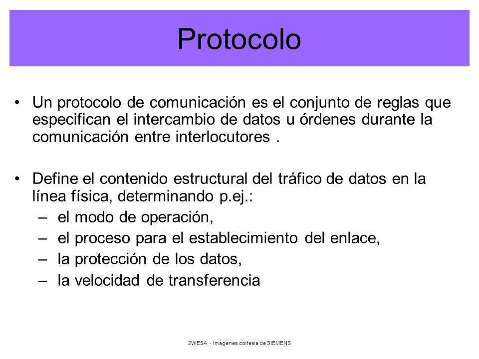 2WESA - Imágenes cortesia de SIEMENS Topologías de red (1/2) Línea Anillo