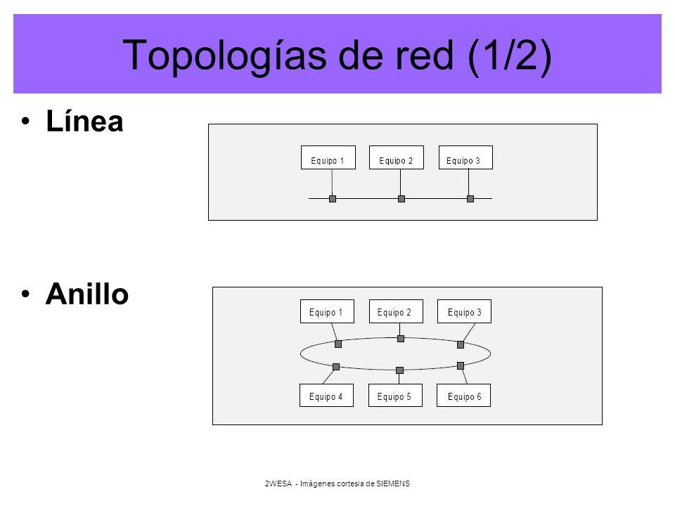 2WESA - Imágenes cortesia de SIEMENS Topologías de red (2/2) Estrella Árbol