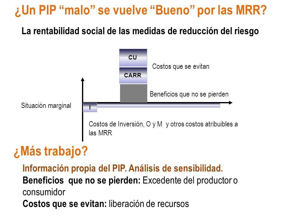 ¿Un PIP malo se vuelve Bueno por las MRR? CU Costos que se evitan Beneficios que no se pierden Situación marginal I CARR La rentabilidad social de las
