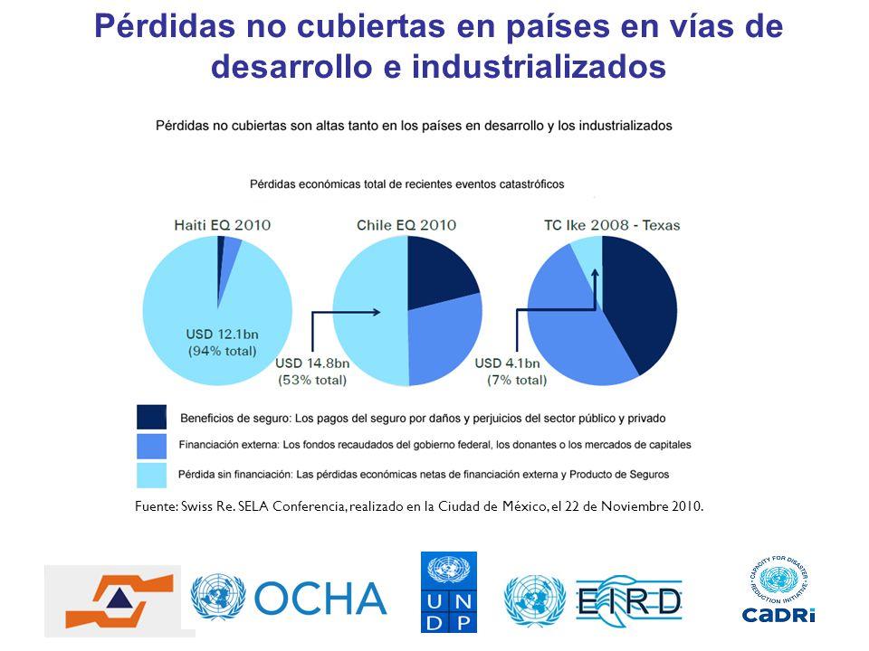 Pérdidas no cubiertas en países en vías de desarrollo e industrializados Fuente: Swiss Re. SELA Conferencia, realizado en la Ciudad de México, el 22 d