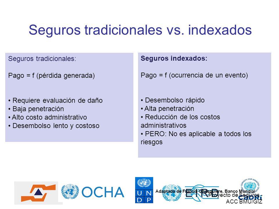 Seguros tradicionales vs. indexados Seguros tradicionales: Pago = f (pérdida generada) Requiere evaluación de daño Baja penetración Alto costo adminis