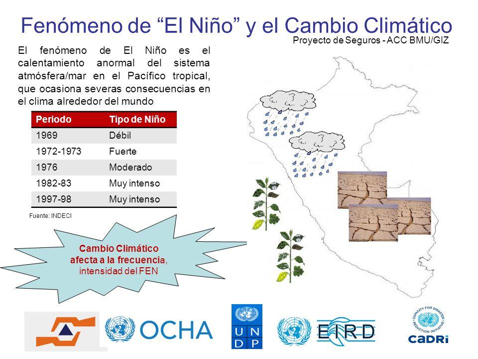 Proyecto de Seguros - ACC BMU/GIZ Fenómeno de El Niño y el Cambio Climático El fenómeno de El Niño es el calentamiento anormal del sistema atmósfera/m