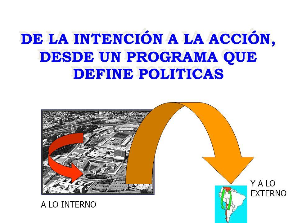 DE LA INTENCIÓN A LA ACCIÓN, DESDE UN PROGRAMA QUE DEFINE POLITICAS DE LA INTENCIÓN A LA ACCIÓN, DESDE UN PROGRAMA QUE DEFINE POLITICAS A LO INTERNO Y