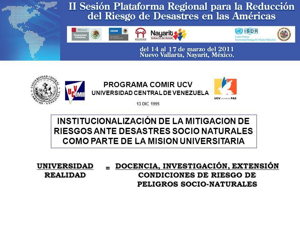 DOCENCIA, INVESTIGACIÓN, EXTENSIÓN CONDICIONES DE RIESGO DE PELIGROS SOCIO-NATURALES UNIVERSIDADREALIDAD = INSTITUCIONALIZACIÓN DE LA MITIGACION DE RI