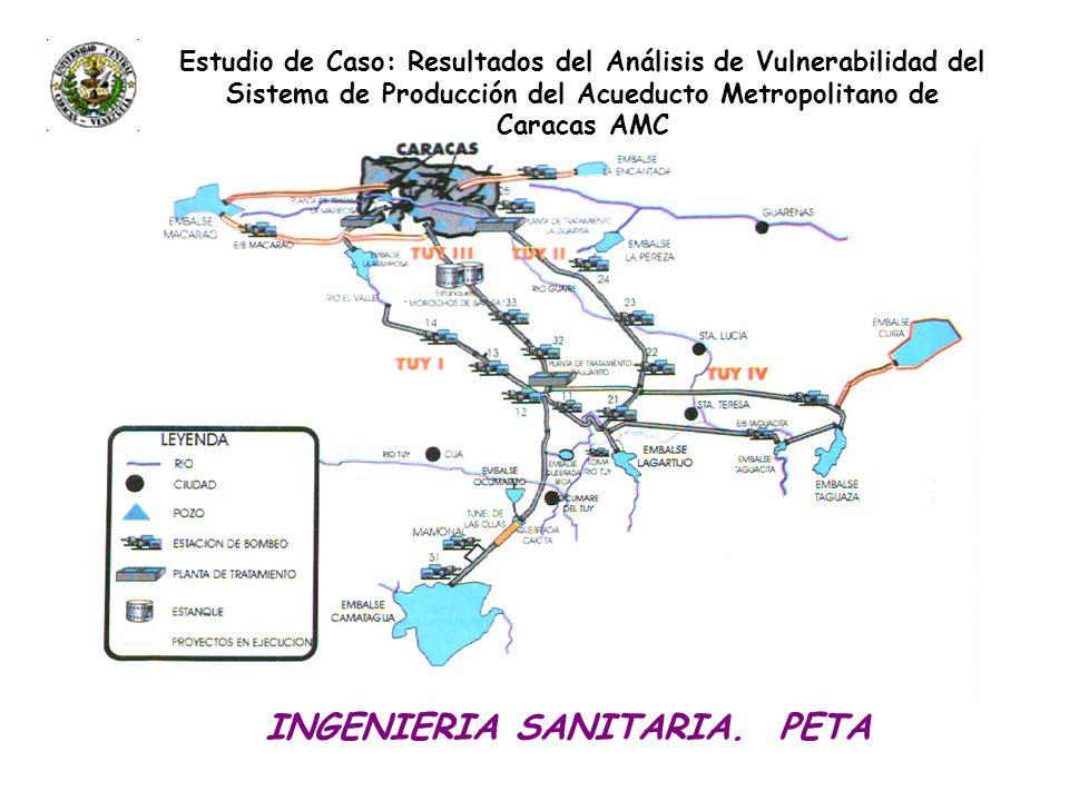 Estudio de Caso: Resultados del Análisis de Vulnerabilidad del Sistema de Producción del Acueducto Metropolitano de Caracas AMC INGENIERIA SANITARIA.