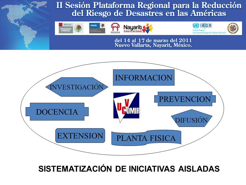 INVESTIGACIÓN DOCENCIA INFORMACION DIFUSIÓN PLANTA FISICA EXTENSION PREVENCION SISTEMATIZACIÓN DE INICIATIVAS AISLADAS