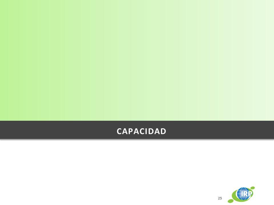 CAPACIDAD 25