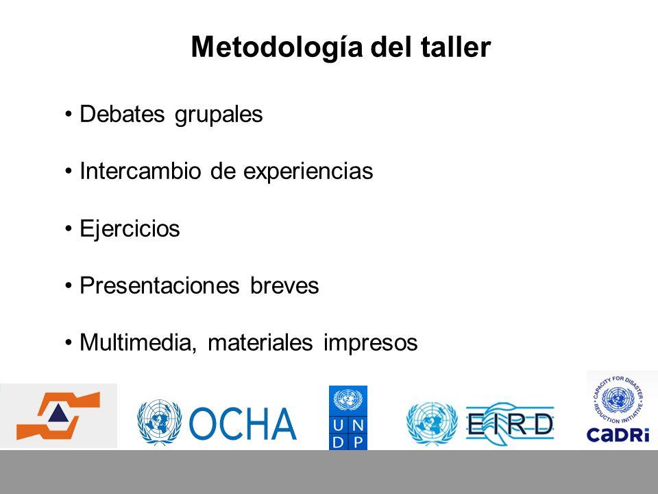 Contenido del taller Primer día Introducción Modulo 1: Entendiendo el riesgo de desastres en el contexto del desarrollo.