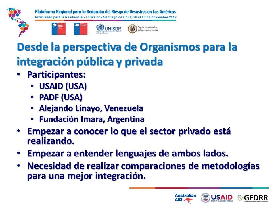 Desde la perspectiva de Organismos para la integración pública y privada Participantes: Participantes: USAID (USA) USAID (USA) PADF (USA) PADF (USA) A