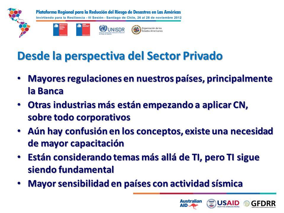 Desde la perspectiva del Sector Privado Mayores regulaciones en nuestros países, principalmente la Banca Mayores regulaciones en nuestros países, prin