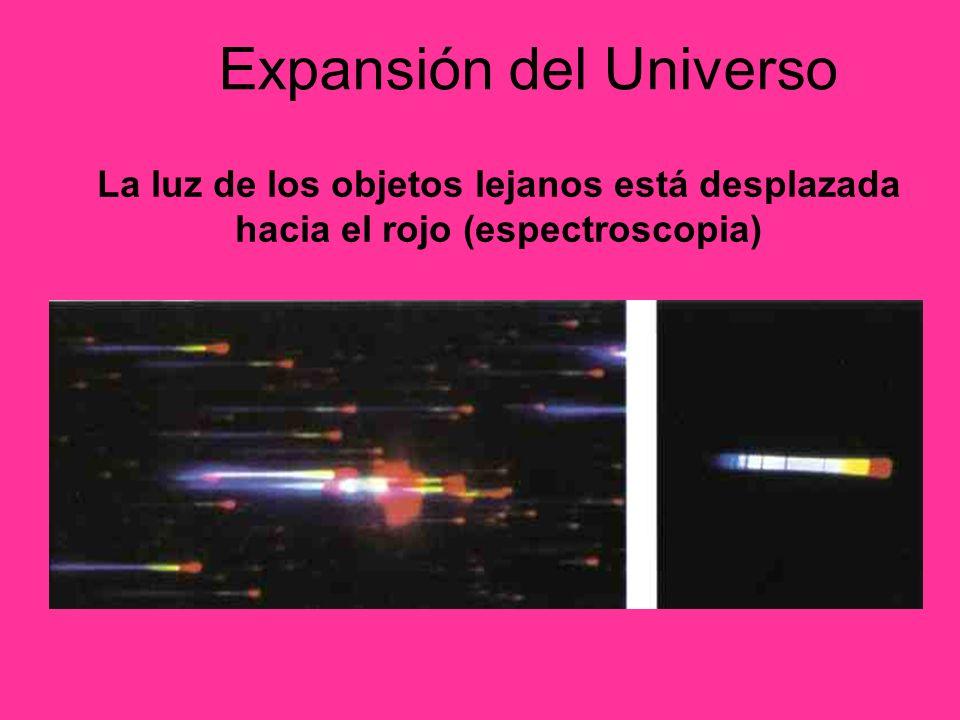 Expansión del Universo La luz de los objetos lejanos está desplazada hacia el rojo (espectroscopia)