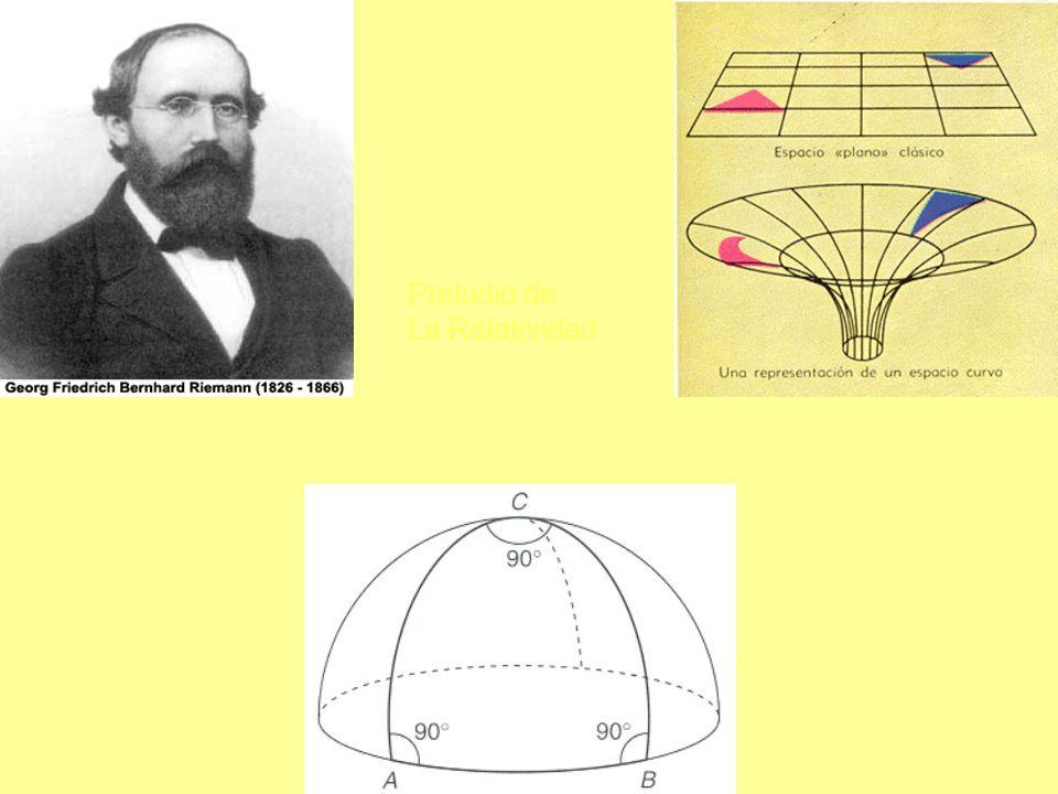MODELOS DE UNIVERSO ALEXANDER FRIEDMAN GEORGES LEMAÎTRE ¿Qué es la cosmología.