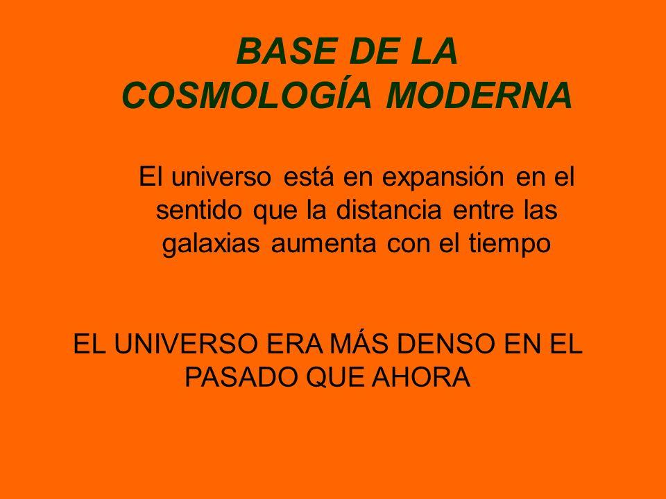 BASE DE LA COSMOLOGÍA MODERNA El universo está en expansión en el sentido que la distancia entre las galaxias aumenta con el tiempo EL UNIVERSO ERA MÁ